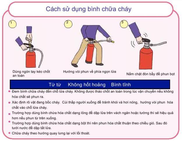 hướng dẫn sử  dụng bình bột chữa cháy